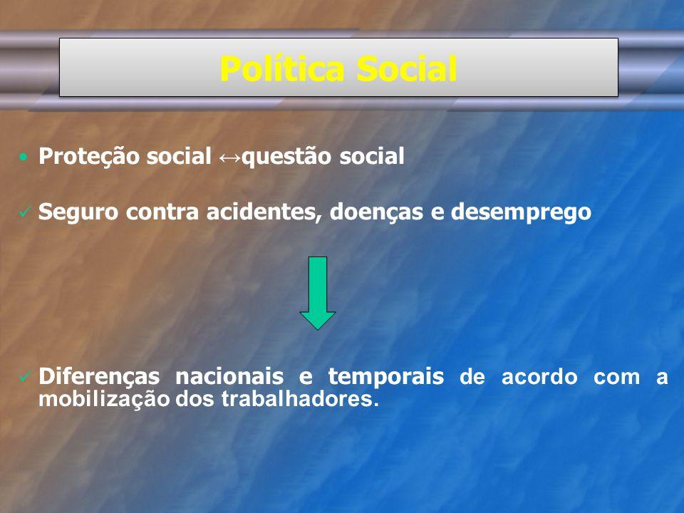 Política Social Proteção social ↔questão social