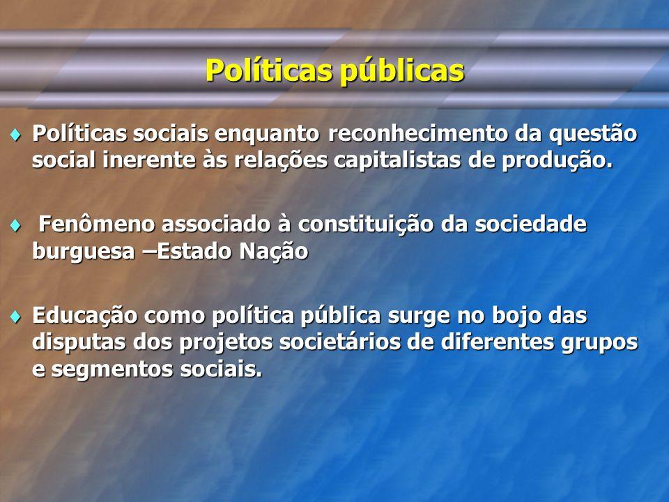 Políticas públicas Políticas sociais enquanto reconhecimento da questão social inerente às relações capitalistas de produção.