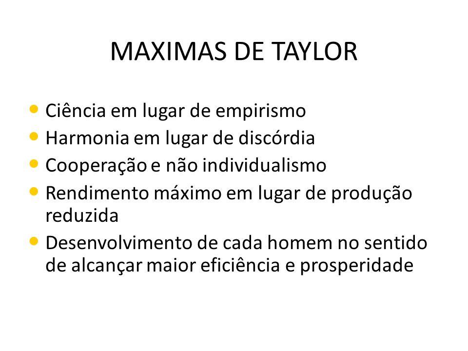 MAXIMAS DE TAYLOR Ciência em lugar de empirismo