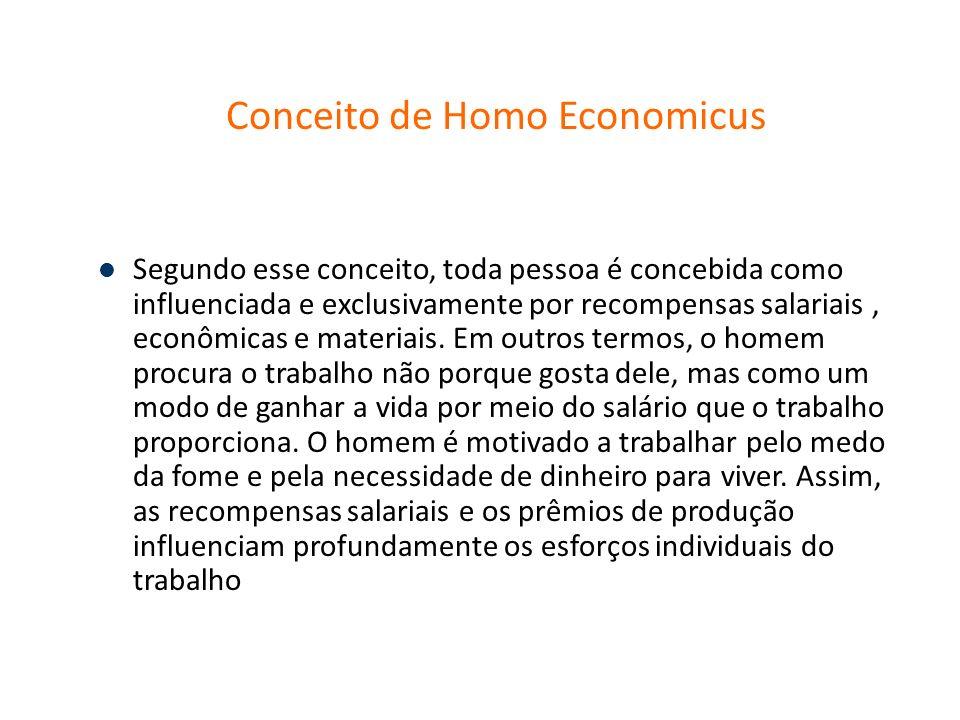 Conceito de Homo Economicus