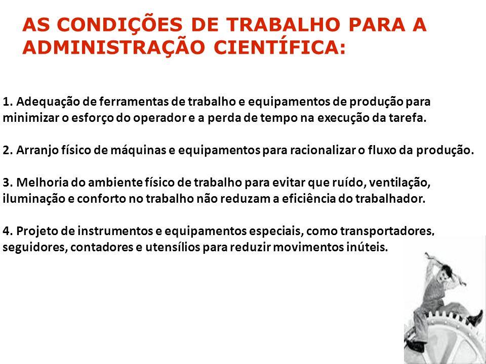 AS CONDIÇÕES DE TRABALHO PARA A ADMINISTRAÇÃO CIENTÍFICA: