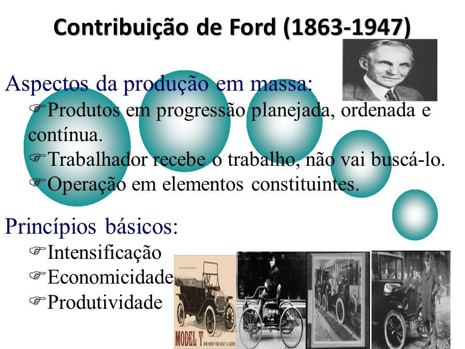 Contribuição de Ford (1863-1947)