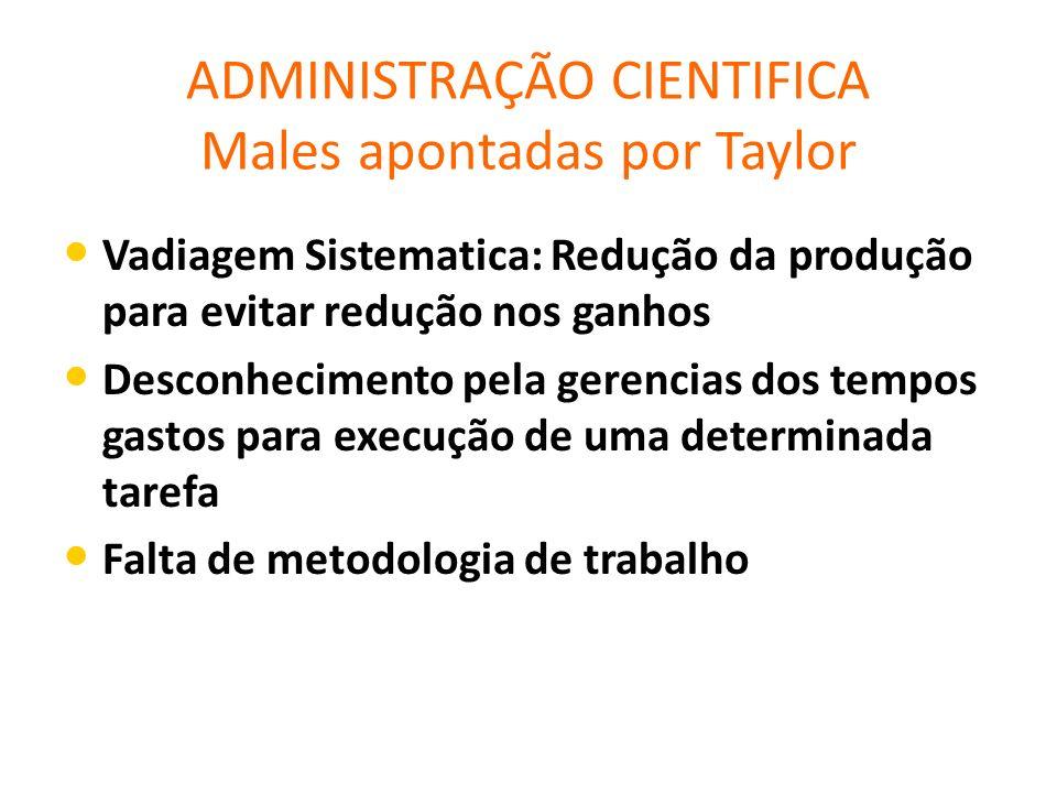 ADMINISTRAÇÃO CIENTIFICA Males apontadas por Taylor