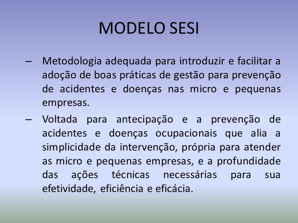 MODELO SESI