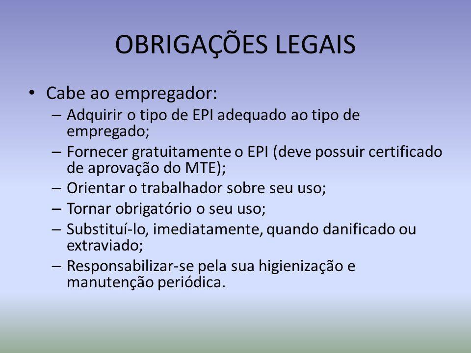 OBRIGAÇÕES LEGAIS Cabe ao empregador:
