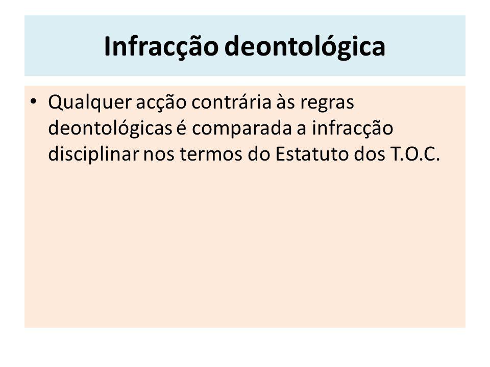 Infracção deontológica