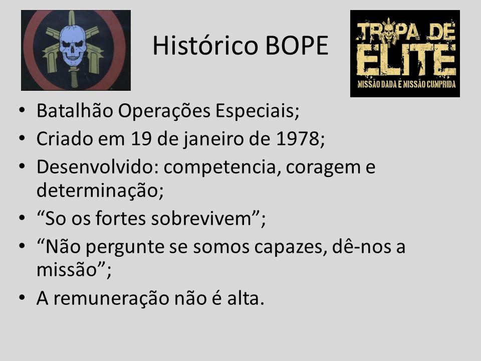 Histórico BOPE Batalhão Operações Especiais;
