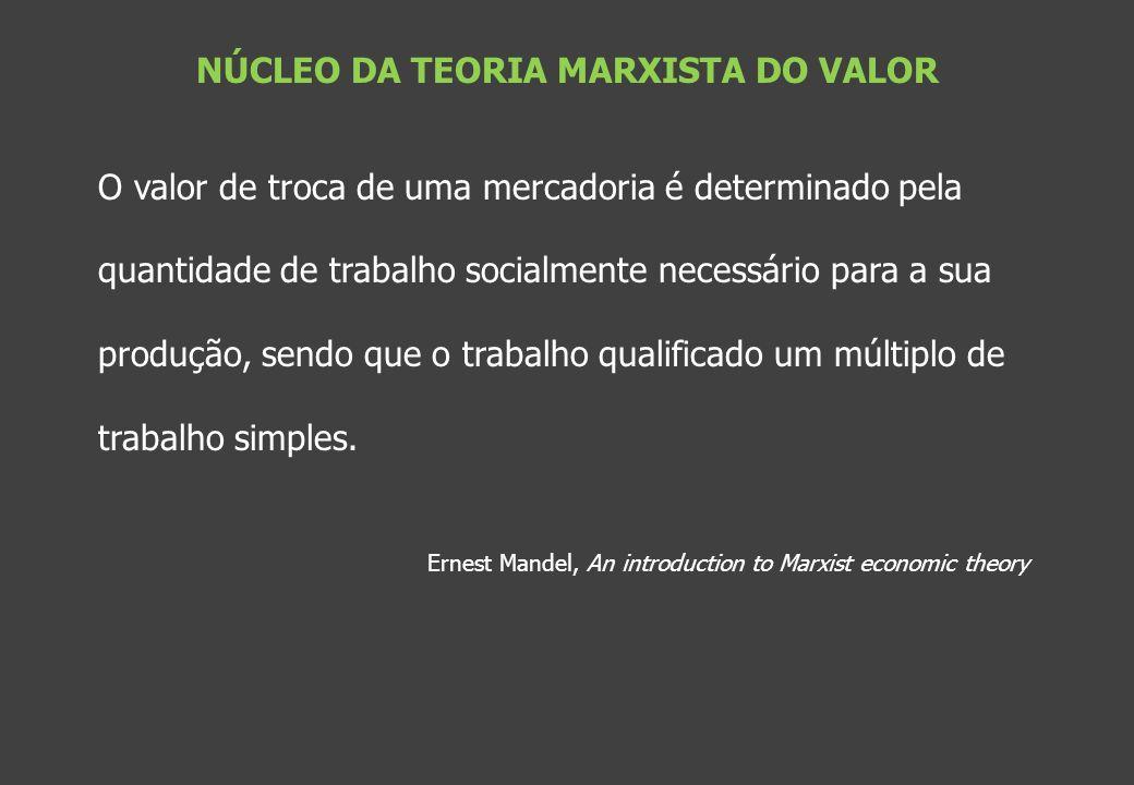 NÚCLEO DA TEORIA MARXISTA DO VALOR