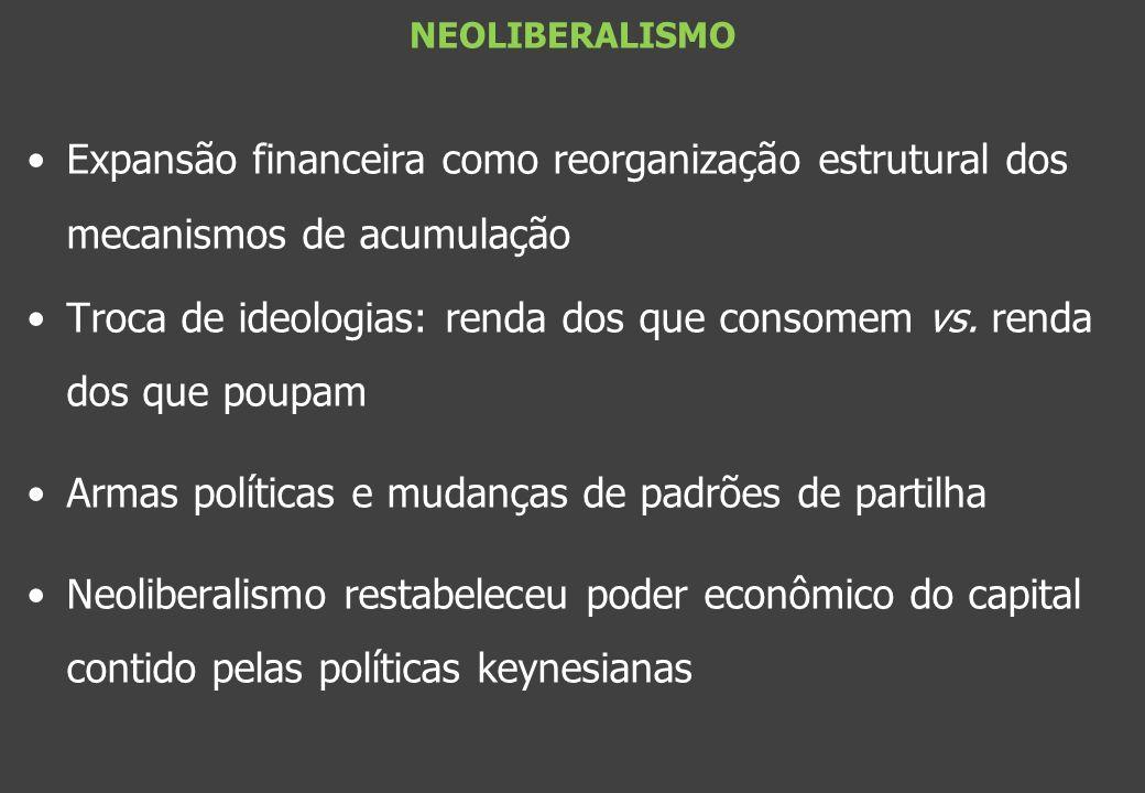 Troca de ideologias: renda dos que consomem vs. renda dos que poupam