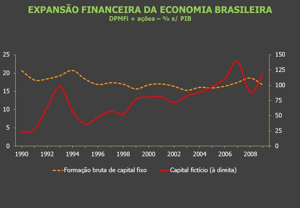 EXPANSÃO FINANCEIRA DA ECONOMIA BRASILEIRA