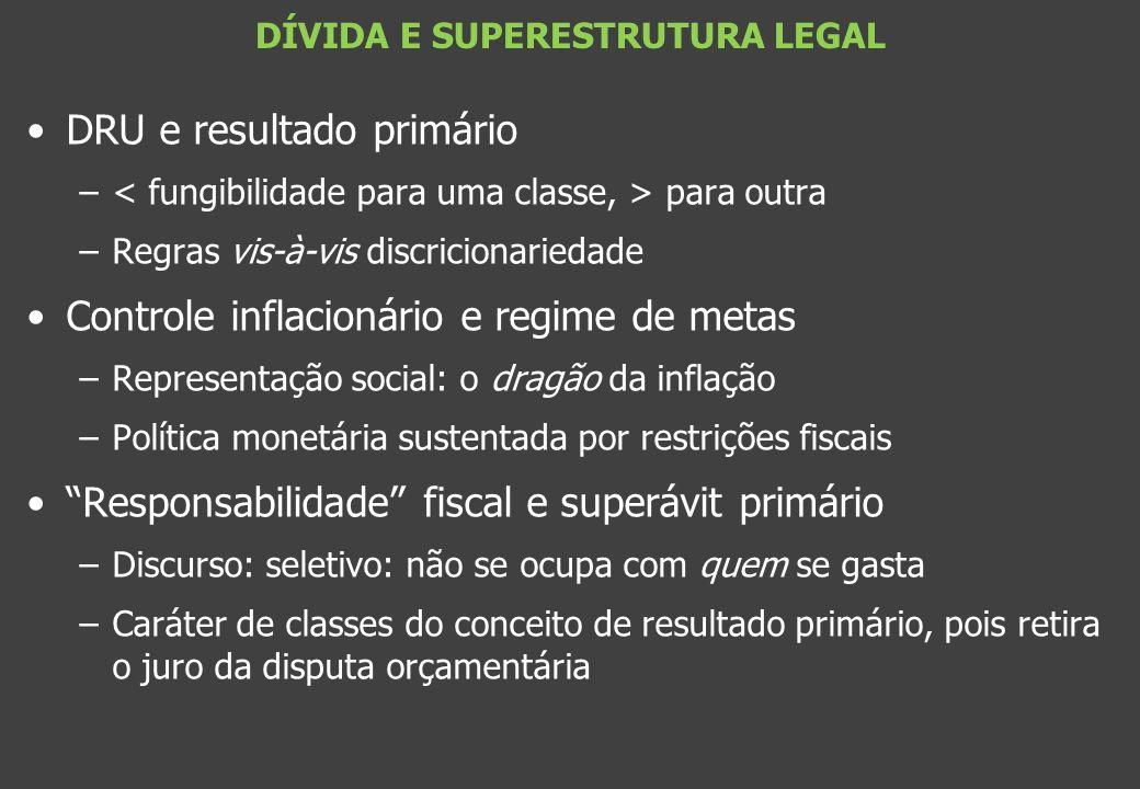 DÍVIDA E SUPERESTRUTURA LEGAL