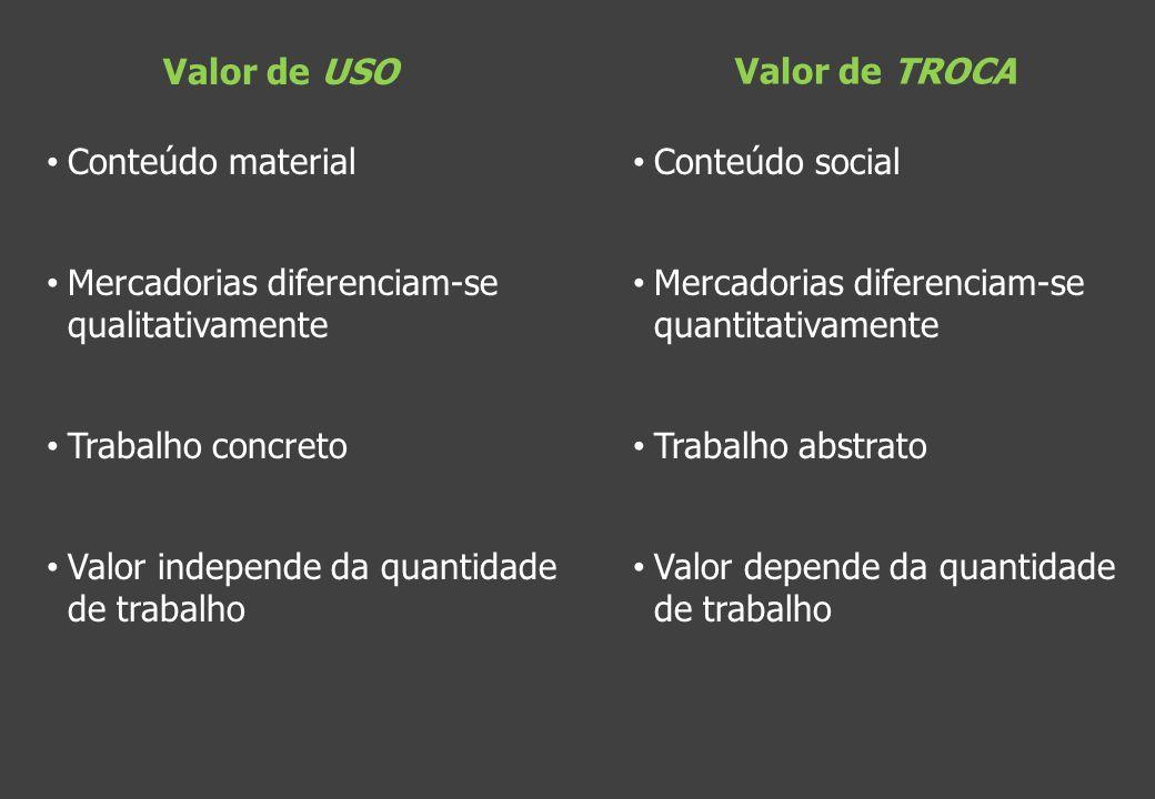 Valor de USO Valor de TROCA. Conteúdo material. Mercadorias diferenciam-se qualitativamente. Trabalho concreto.