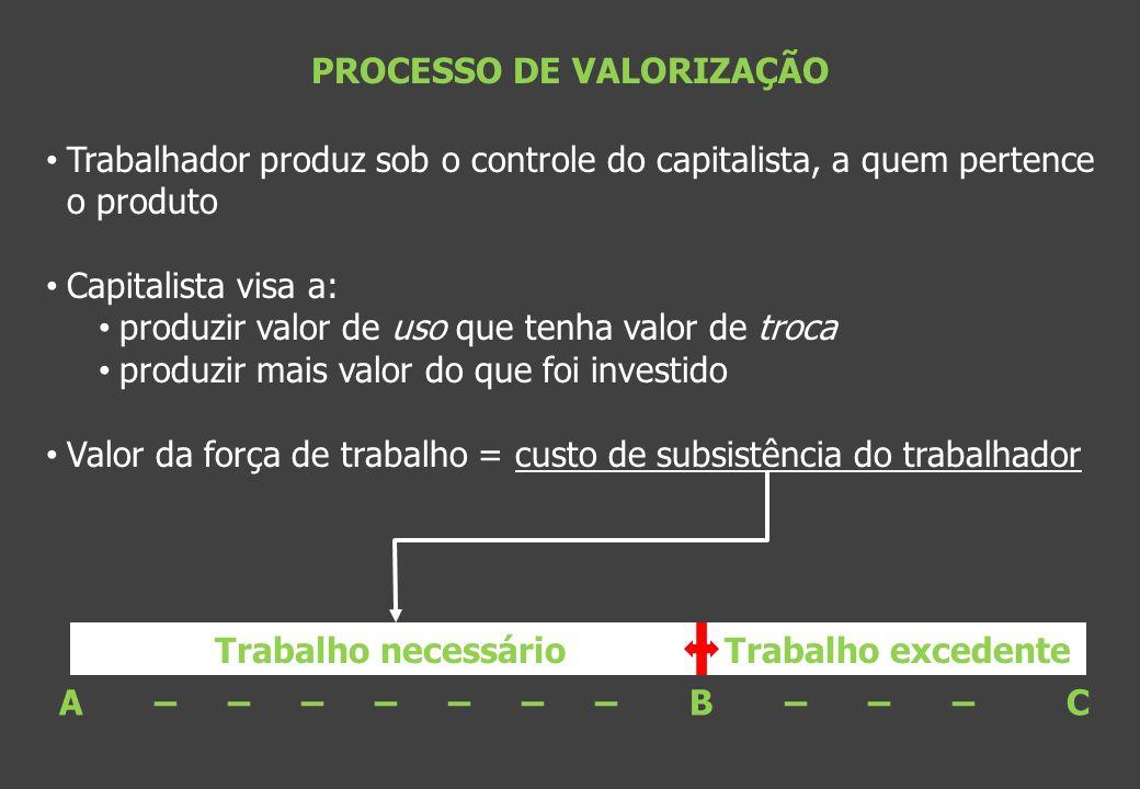 PROCESSO DE VALORIZAÇÃO
