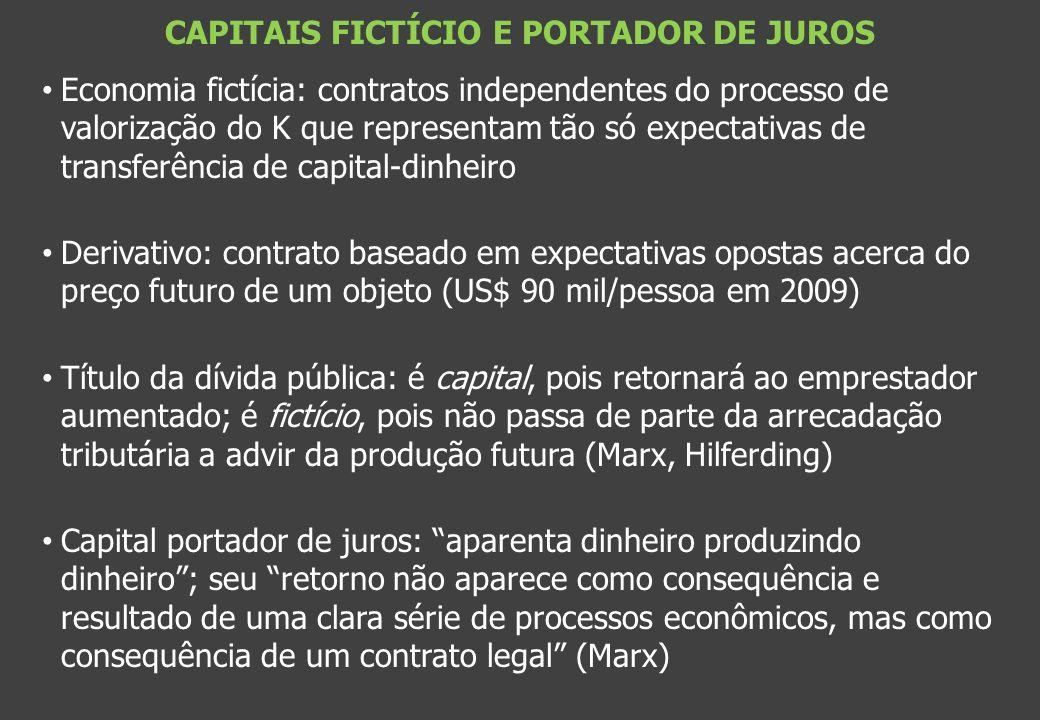 CAPITAIS FICTÍCIO E PORTADOR DE JUROS