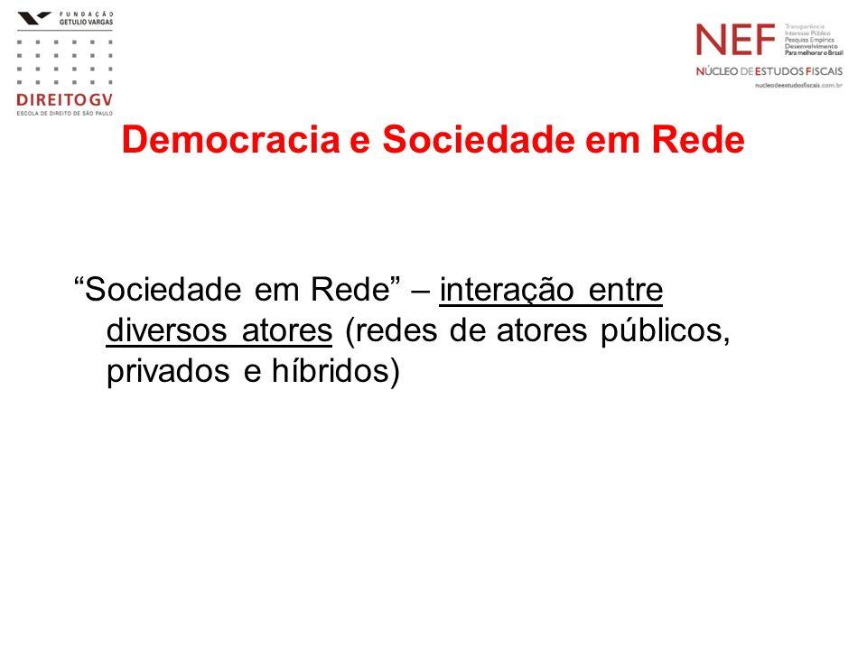 Democracia e Sociedade em Rede