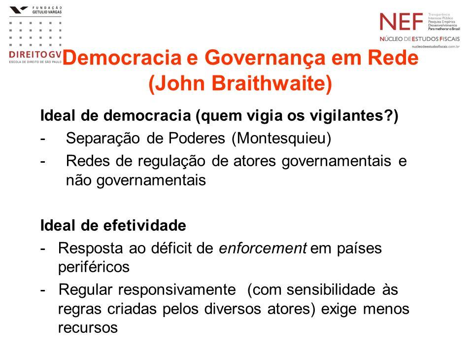 Democracia e Governança em Rede (John Braithwaite)
