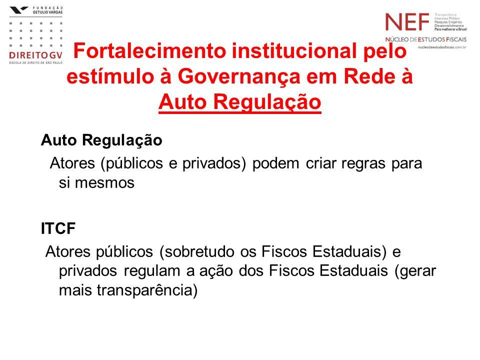 Fortalecimento institucional pelo estímulo à Governança em Rede à Auto Regulação