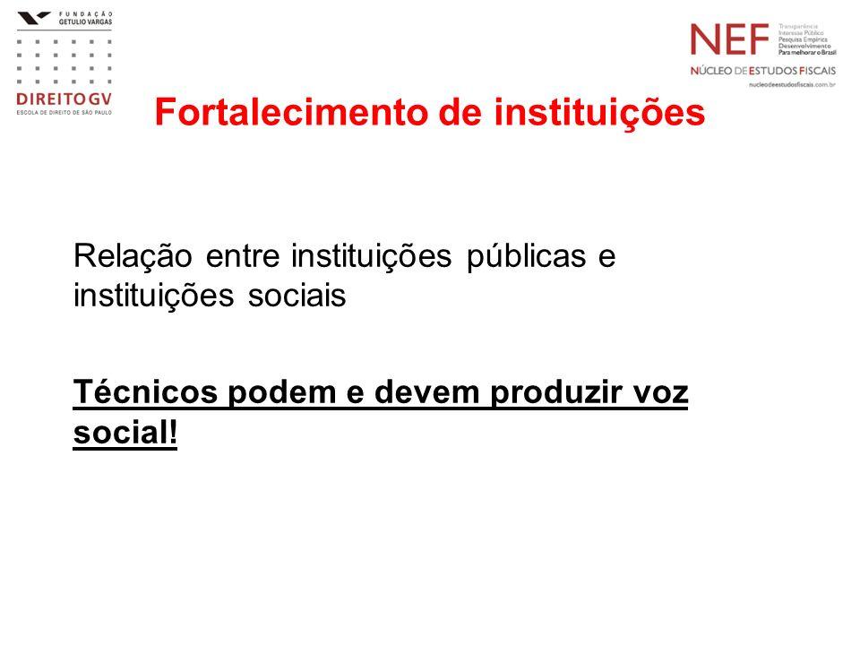 Fortalecimento de instituições