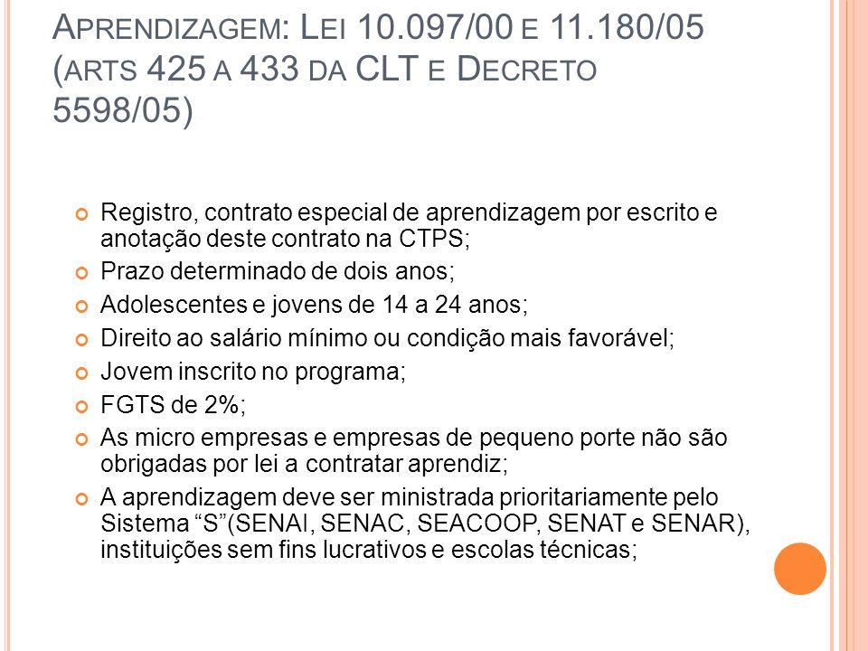 Aprendizagem: Lei 10.097/00 e 11.180/05 (arts 425 a 433 da CLT e Decreto 5598/05)