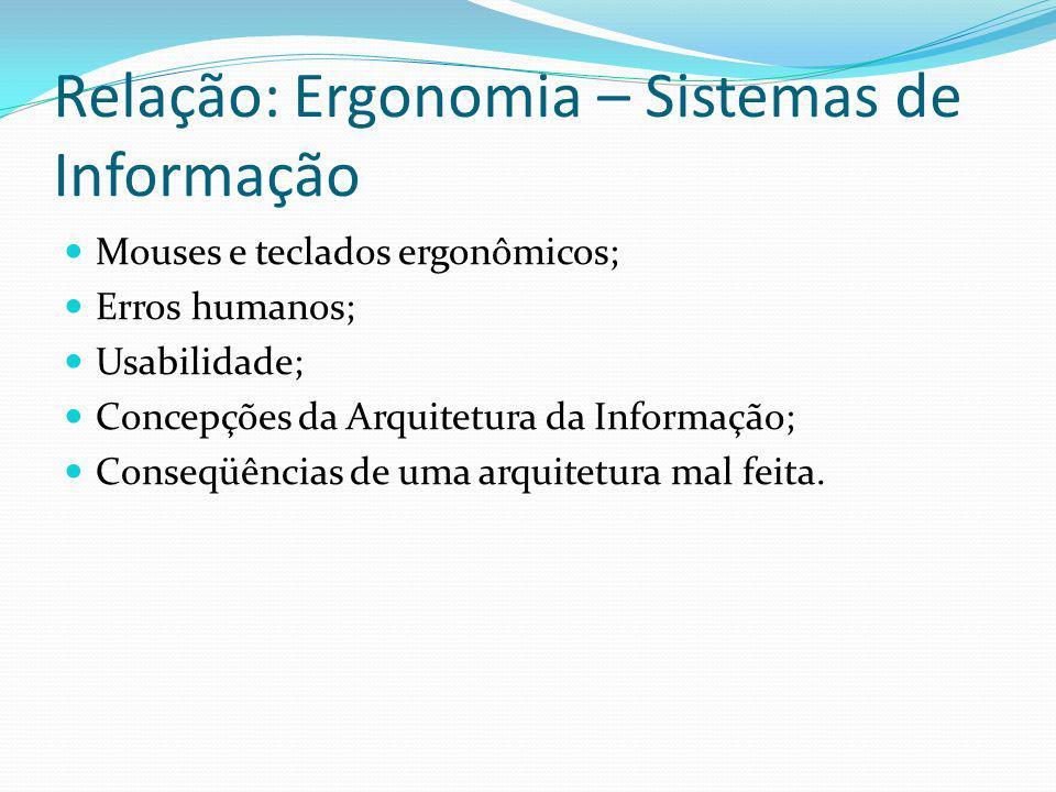 Relação: Ergonomia – Sistemas de Informação