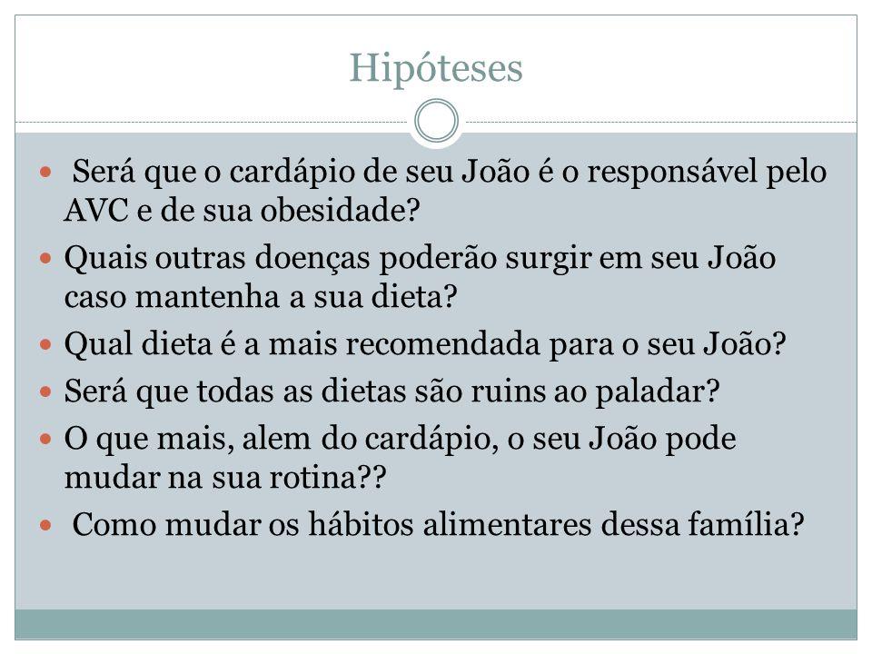 Hipóteses Será que o cardápio de seu João é o responsável pelo AVC e de sua obesidade