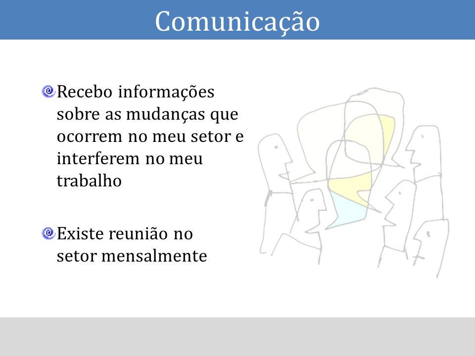 Comunicação Recebo informações sobre as mudanças que ocorrem no meu setor e interferem no meu trabalho.