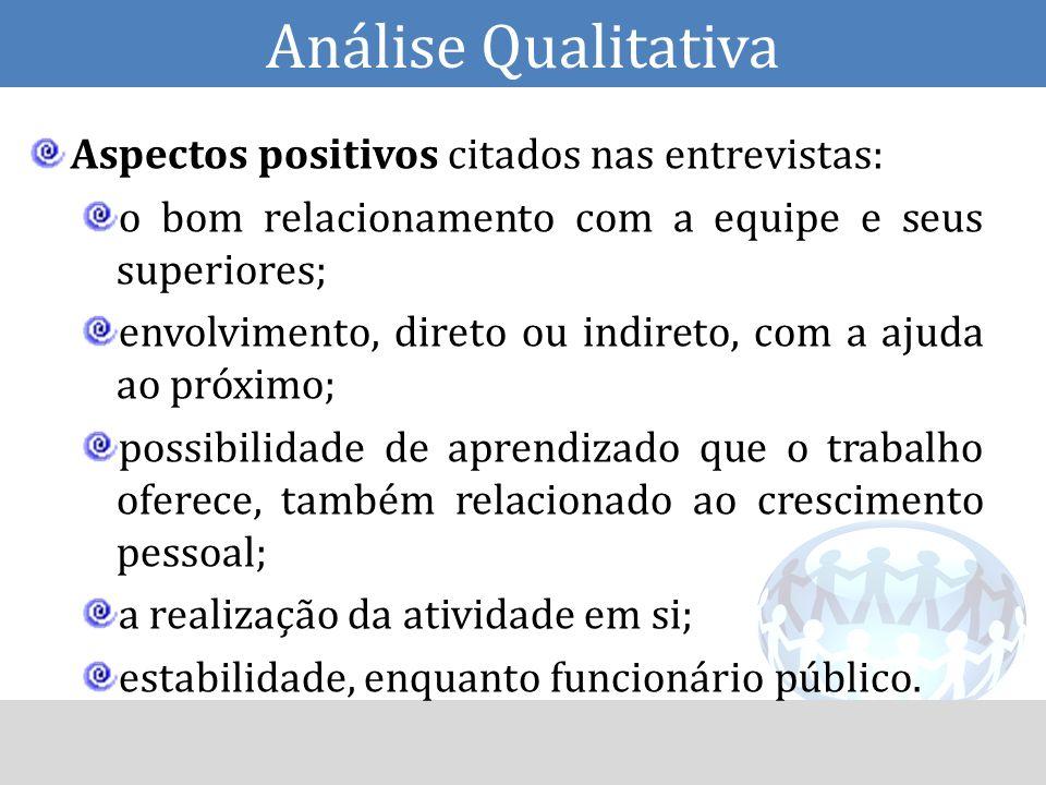 Análise Qualitativa Aspectos positivos citados nas entrevistas: