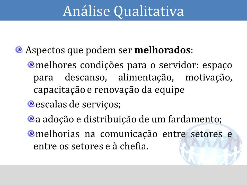Análise Qualitativa Aspectos que podem ser melhorados: