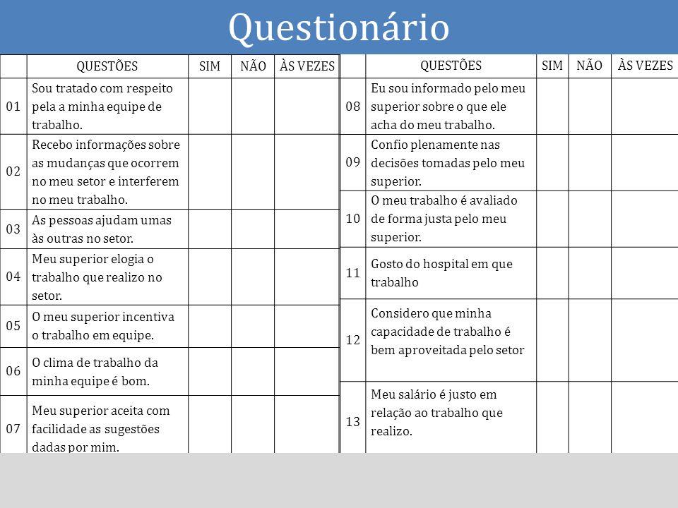 Questionário QUESTÕES SIM NÃO ÀS VEZES 01