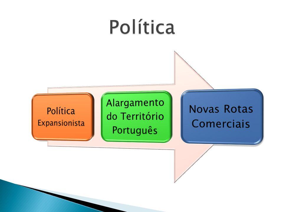 Política Alargamento do Território Português Novas Rotas Comerciais