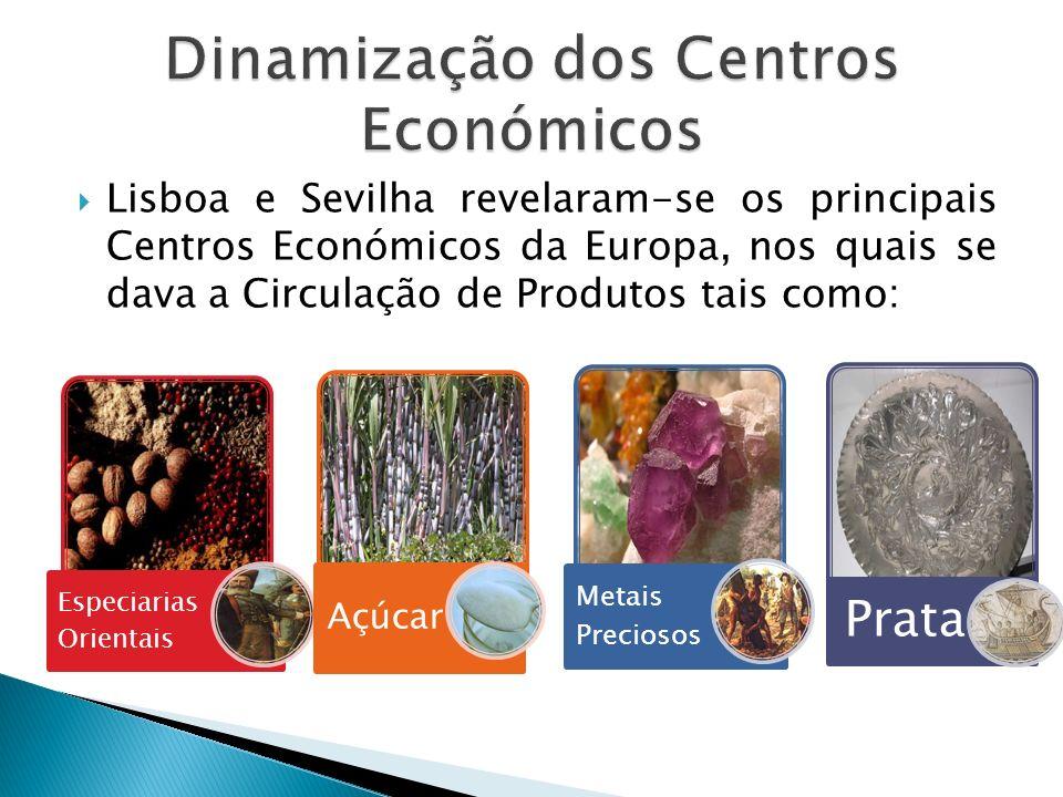 Dinamização dos Centros Económicos