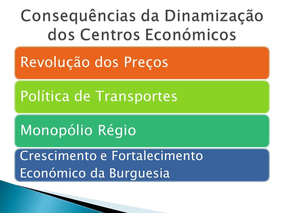 Consequências da Dinamização dos Centros Económicos