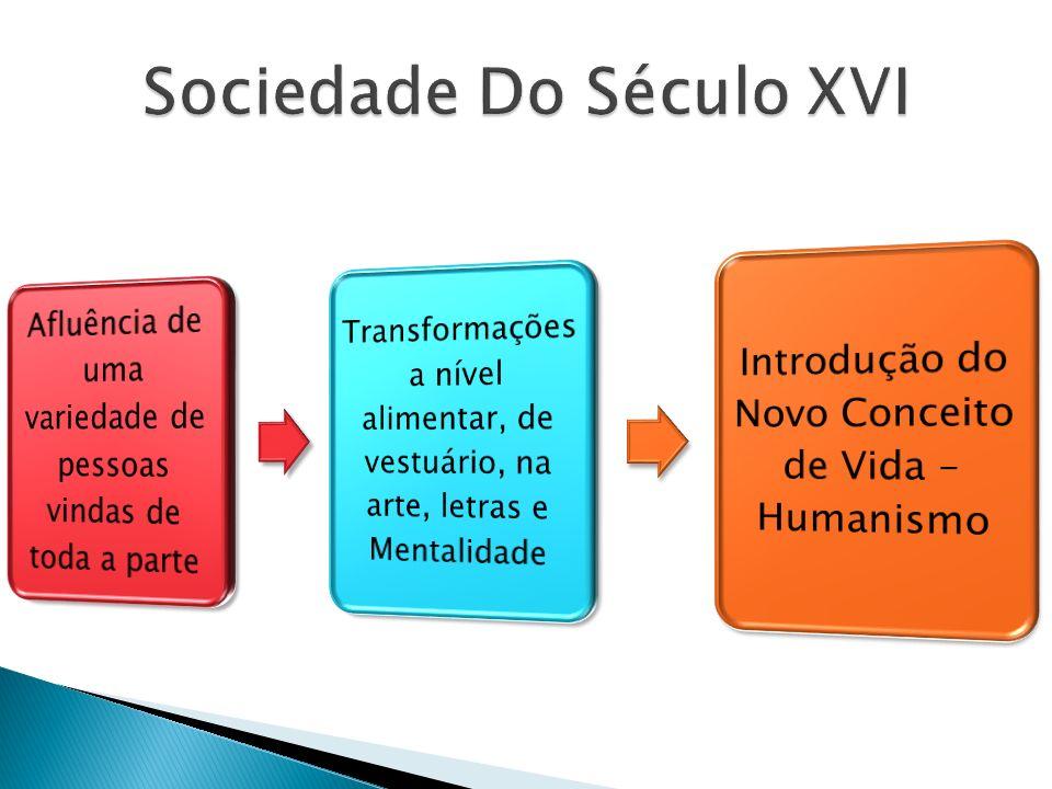 Sociedade Do Século XVI