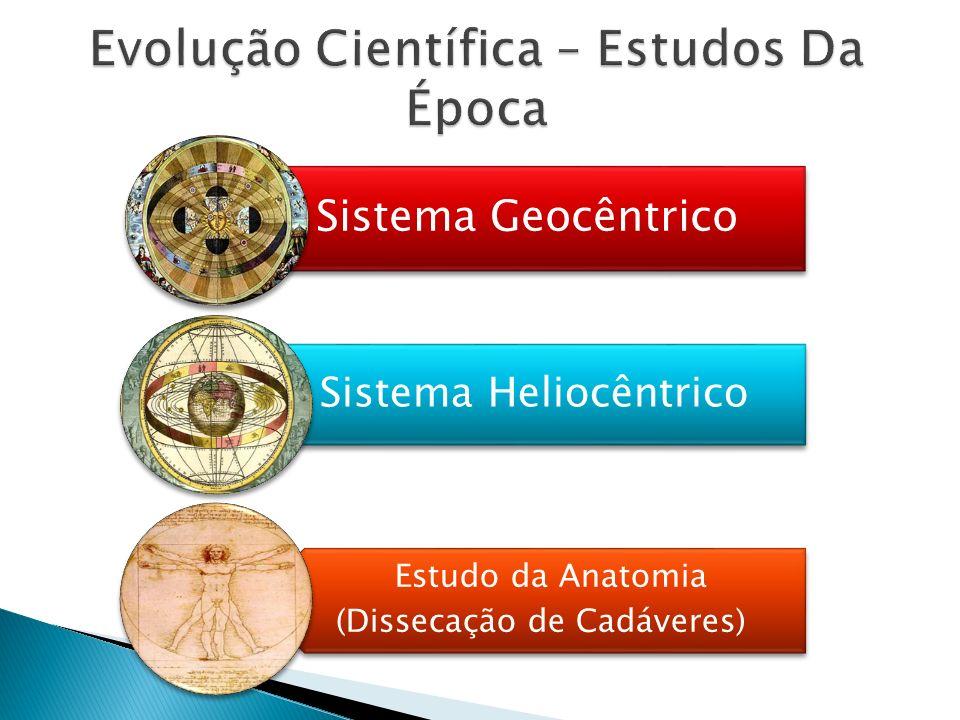 Evolução Científica – Estudos Da Época