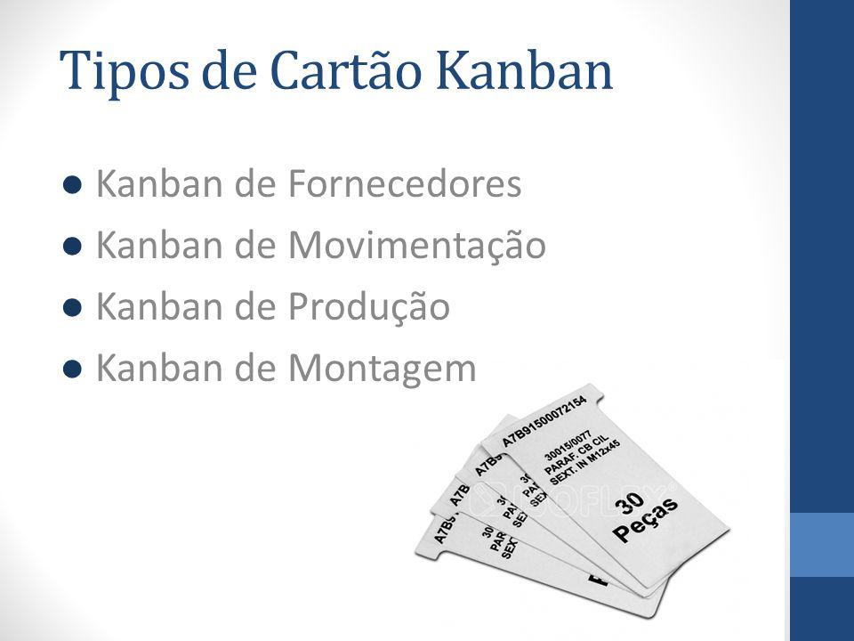 Tipos de Cartão Kanban ● Kanban de Fornecedores