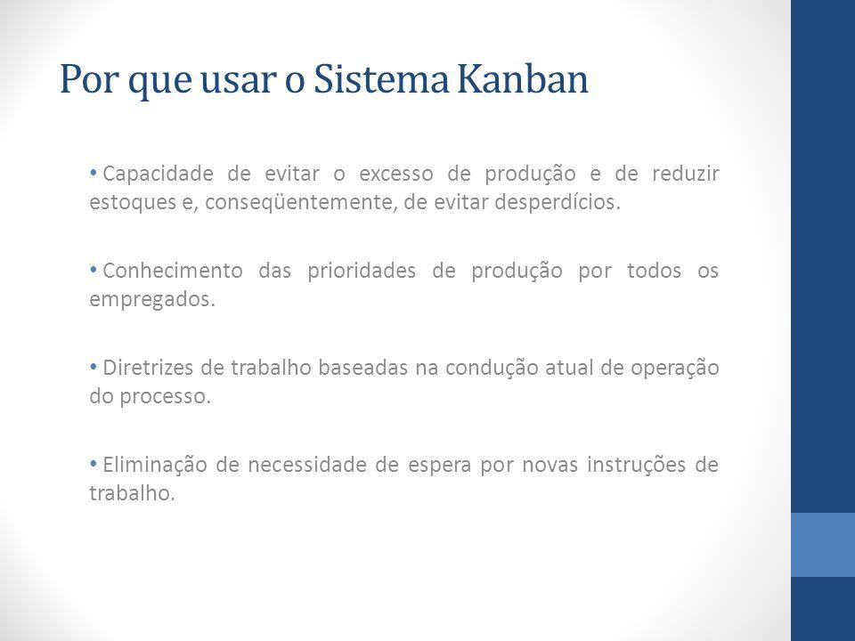 Por que usar o Sistema Kanban