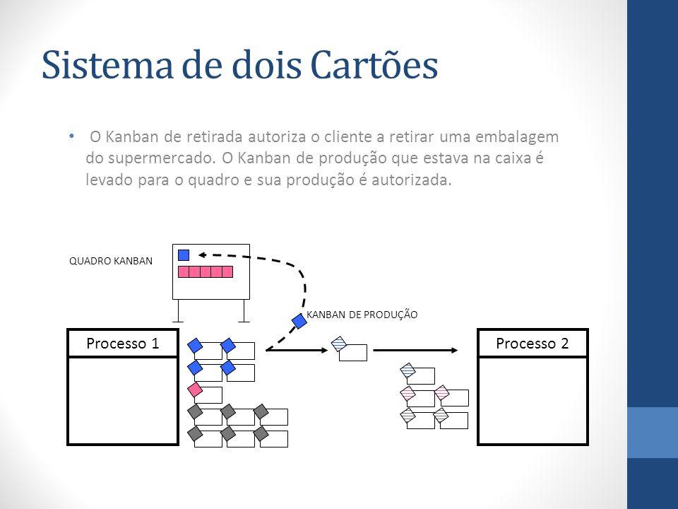 Sistema de dois Cartões