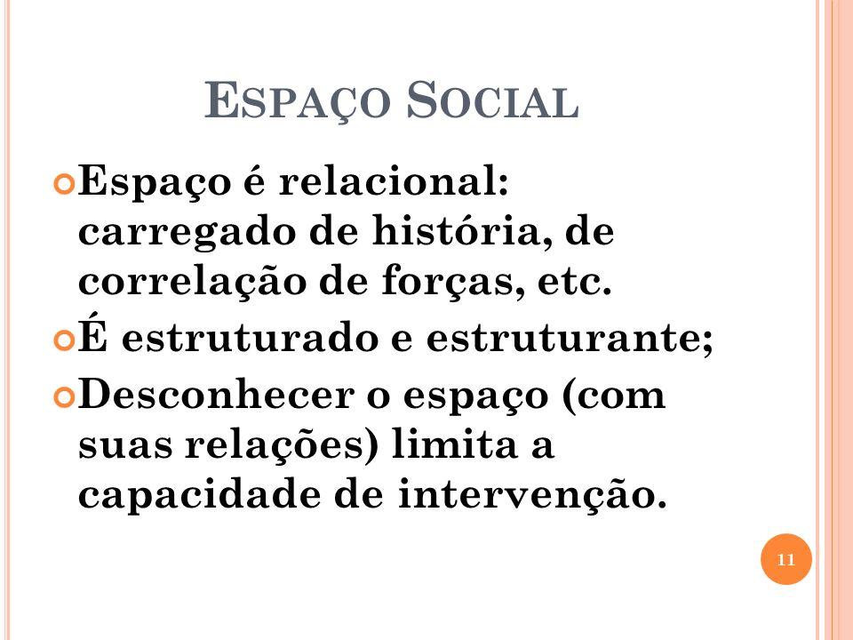 Espaço Social Espaço é relacional: carregado de história, de correlação de forças, etc. É estruturado e estruturante;
