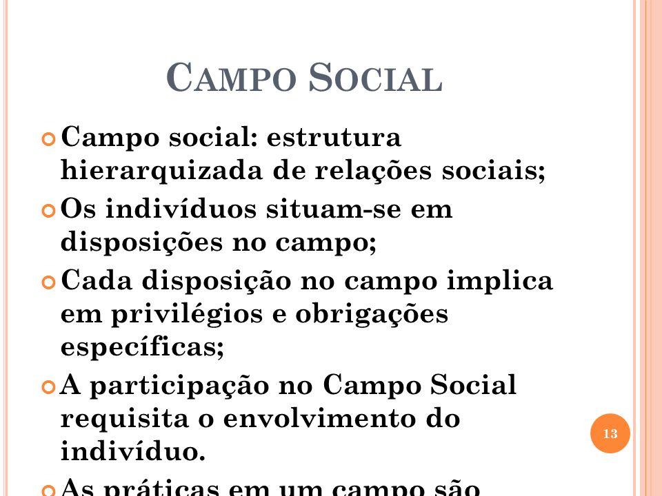 Campo Social Campo social: estrutura hierarquizada de relações sociais; Os indivíduos situam-se em disposições no campo;