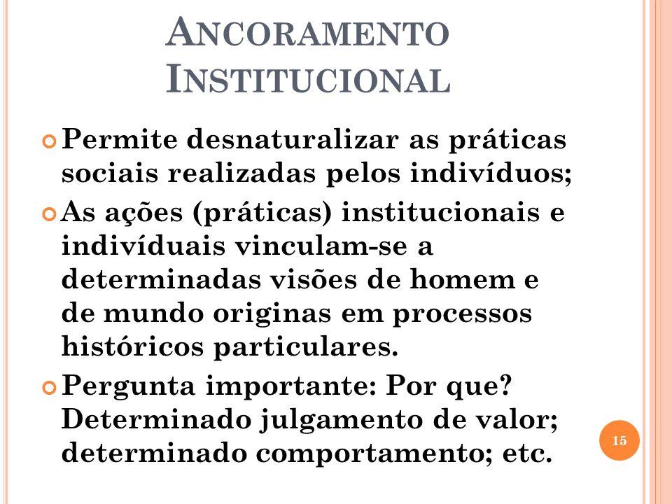 Ancoramento Institucional