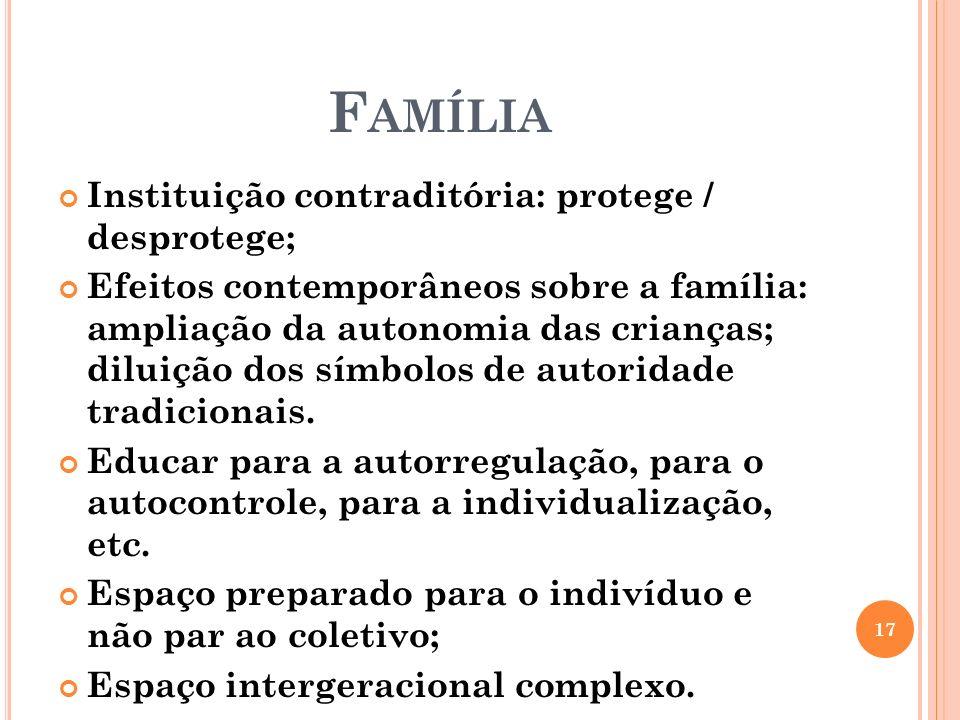 Família Instituição contraditória: protege / desprotege;