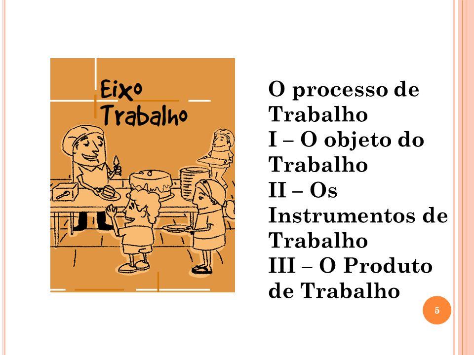 O processo de Trabalho I – O objeto do Trabalho. II – Os Instrumentos de Trabalho.