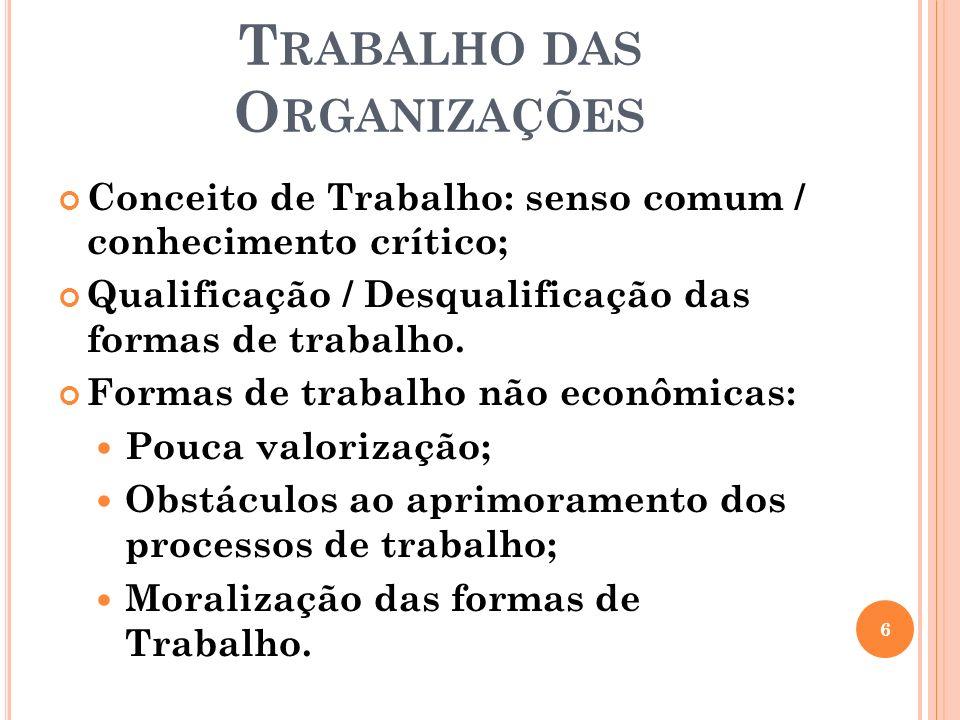 Trabalho das Organizações