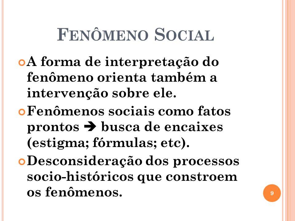Fenômeno Social A forma de interpretação do fenômeno orienta também a intervenção sobre ele.