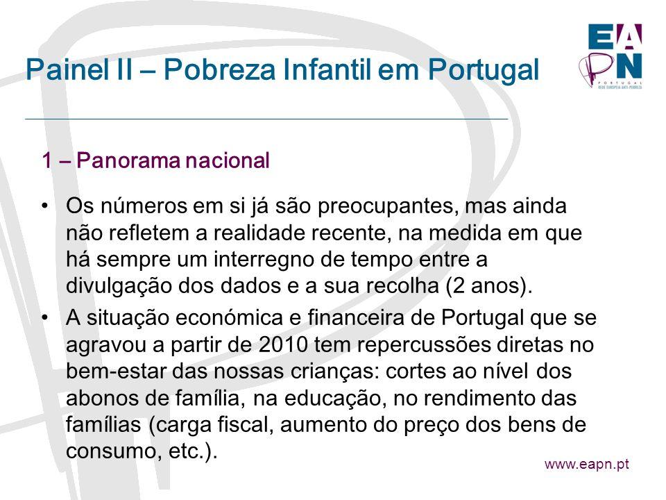 Painel II – Pobreza Infantil em Portugal