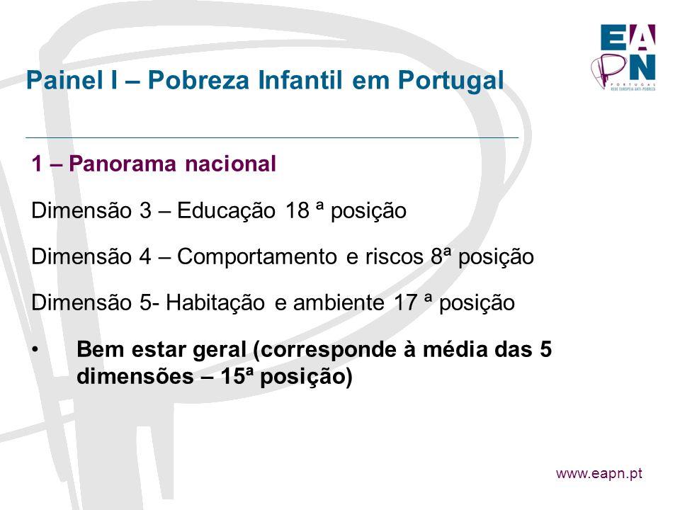 Painel I – Pobreza Infantil em Portugal