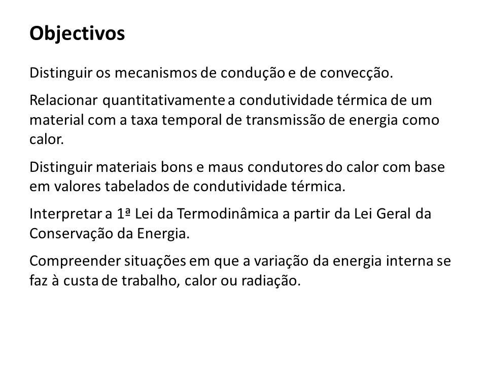 Objectivos Distinguir os mecanismos de condução e de convecção.
