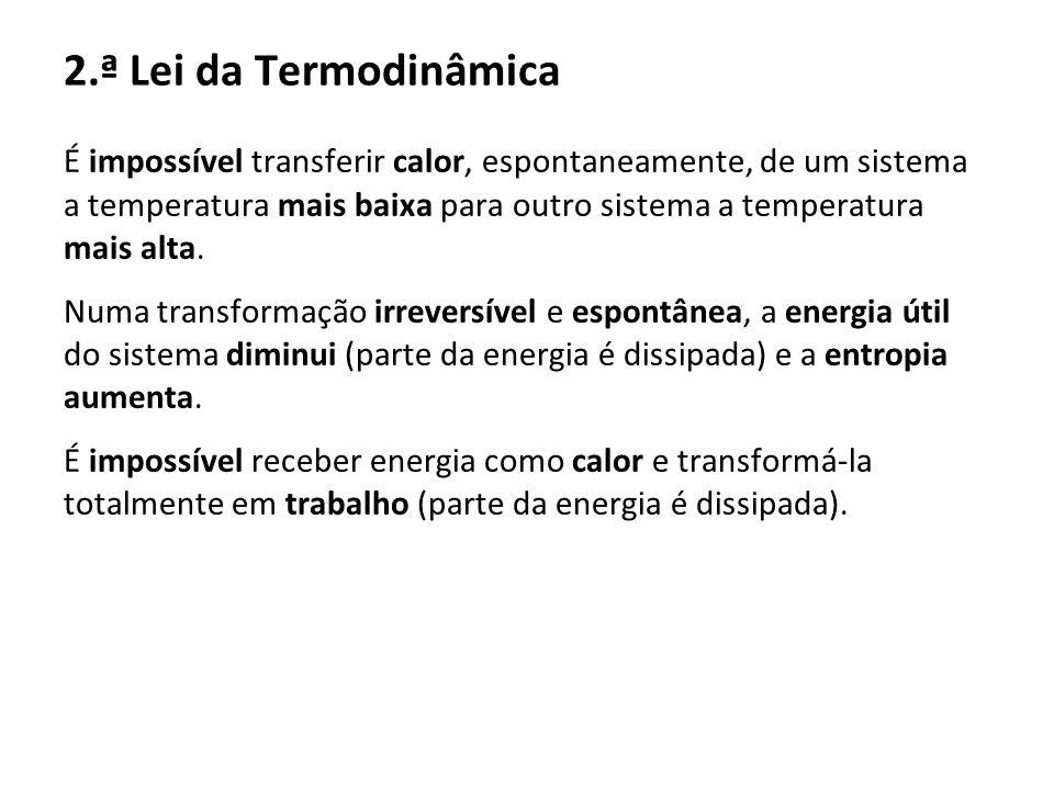 2.ª Lei da Termodinâmica