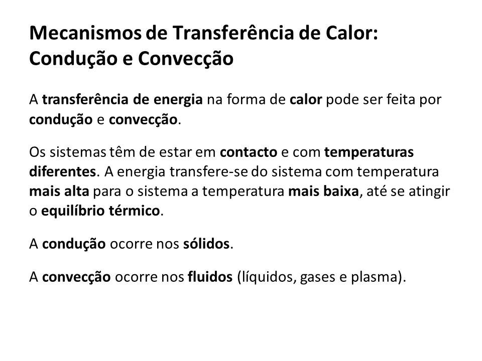 Mecanismos de Transferência de Calor: Condução e Convecção