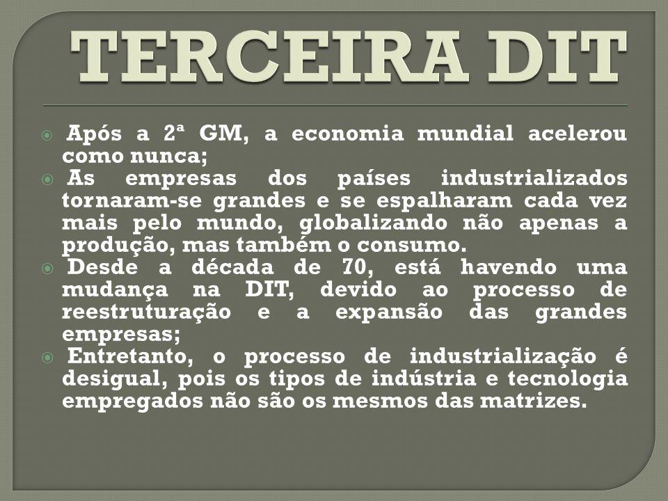 TERCEIRA DIT Após a 2ª GM, a economia mundial acelerou como nunca;